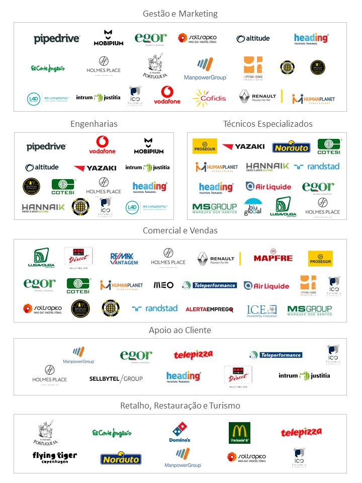 job summit funções por empresa