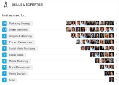 competências mais pesquisadas no LinkedIn